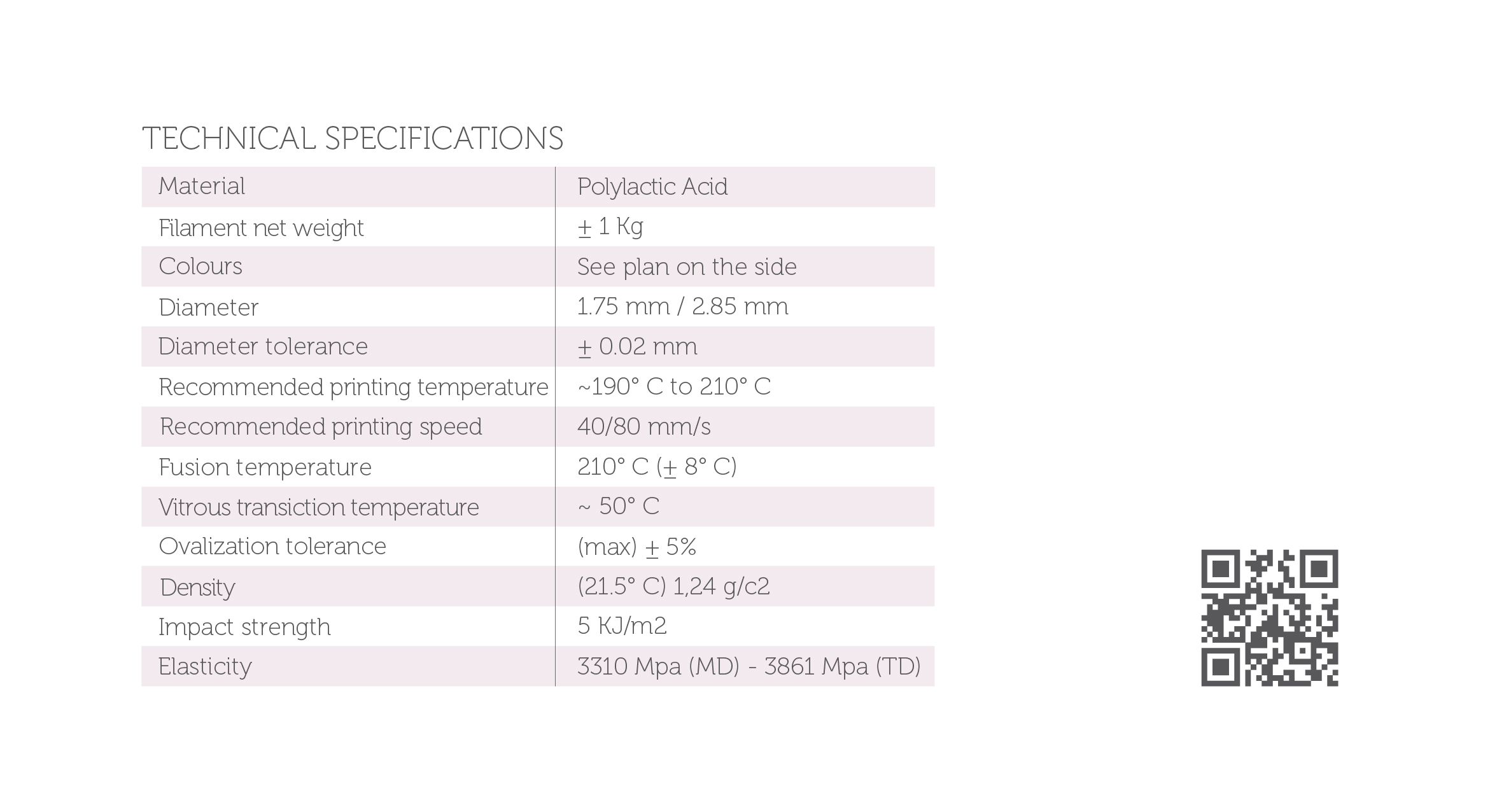 EUMAKERS Filament Technical Specification